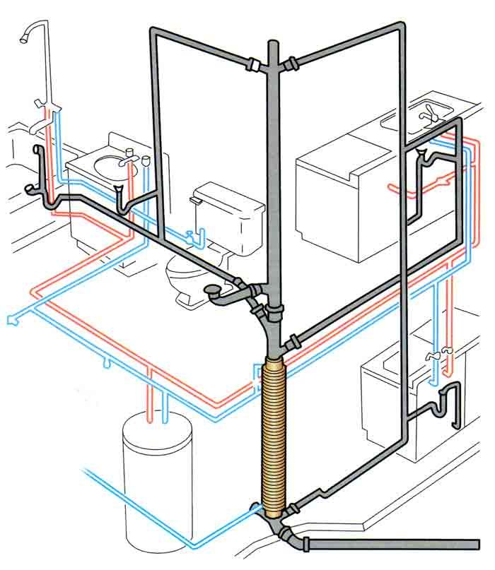 cad plumbing layout frisco tx commercial building